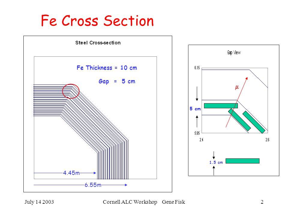 July 14 2003Cornell ALC Workshop Gene Fisk2 Steel Cross Section 4.45m 6.55m Fe Thickness = 10 cm Gap = 5 cm Fe Cross Section 1.5 cm  5 cm