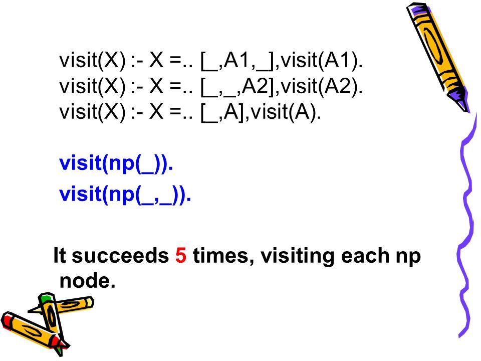 visit(X) :- X =.. [_,A1,_],visit(A1). visit(X) :- X =..