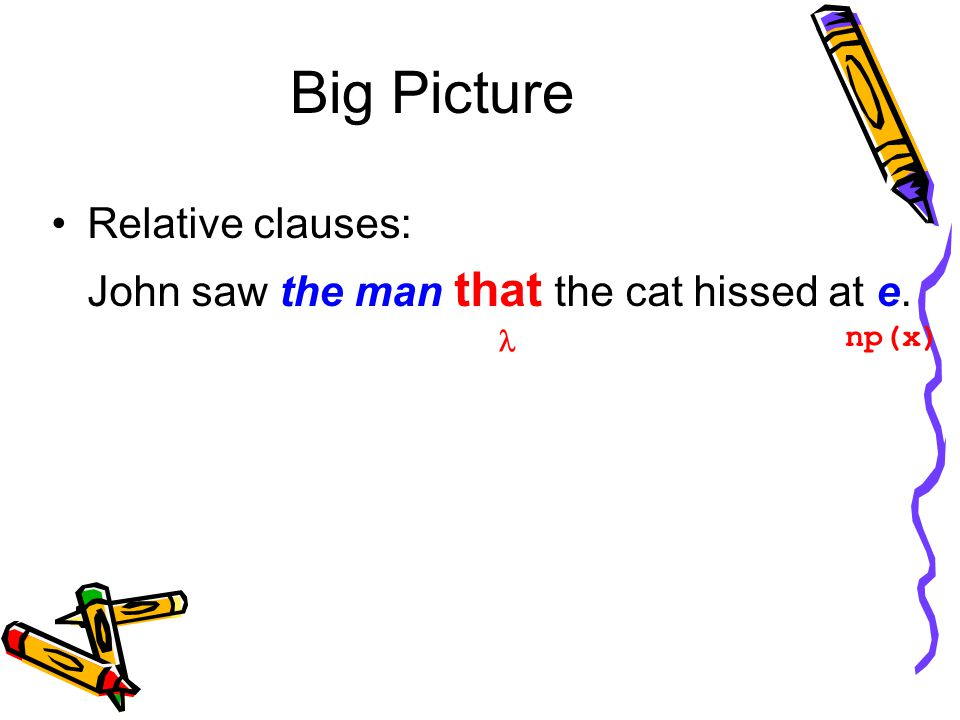 Big Picture Relative clauses: John saw the man that the cat hissed at e.  np(x)