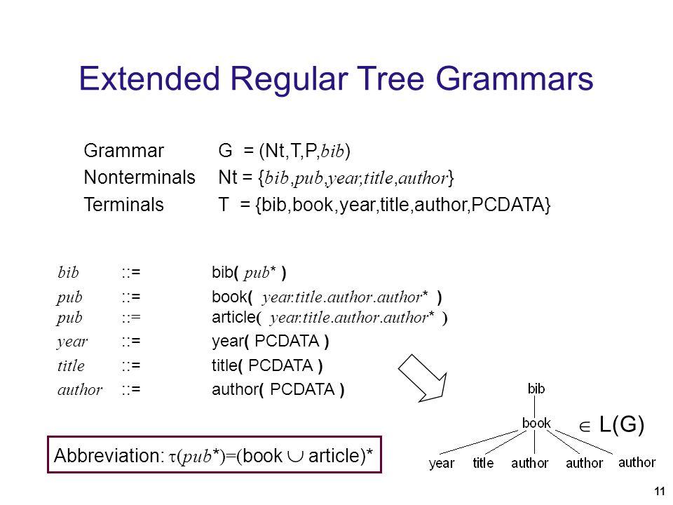 11 Extended Regular Tree Grammars Grammar G = (Nt,T,P, bib ) NonterminalsNt = { bib, pub, year,title, author } TerminalsT = {bib,book,year,title,author,PCDATA} bib ::= bib( pub * ) pub ::= book( year.title.