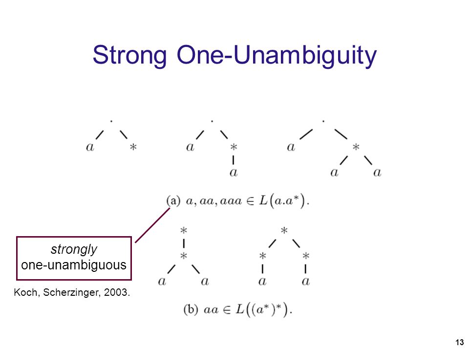 13 Strong One-Unambiguity strongly one-unambiguous Koch, Scherzinger, 2003.