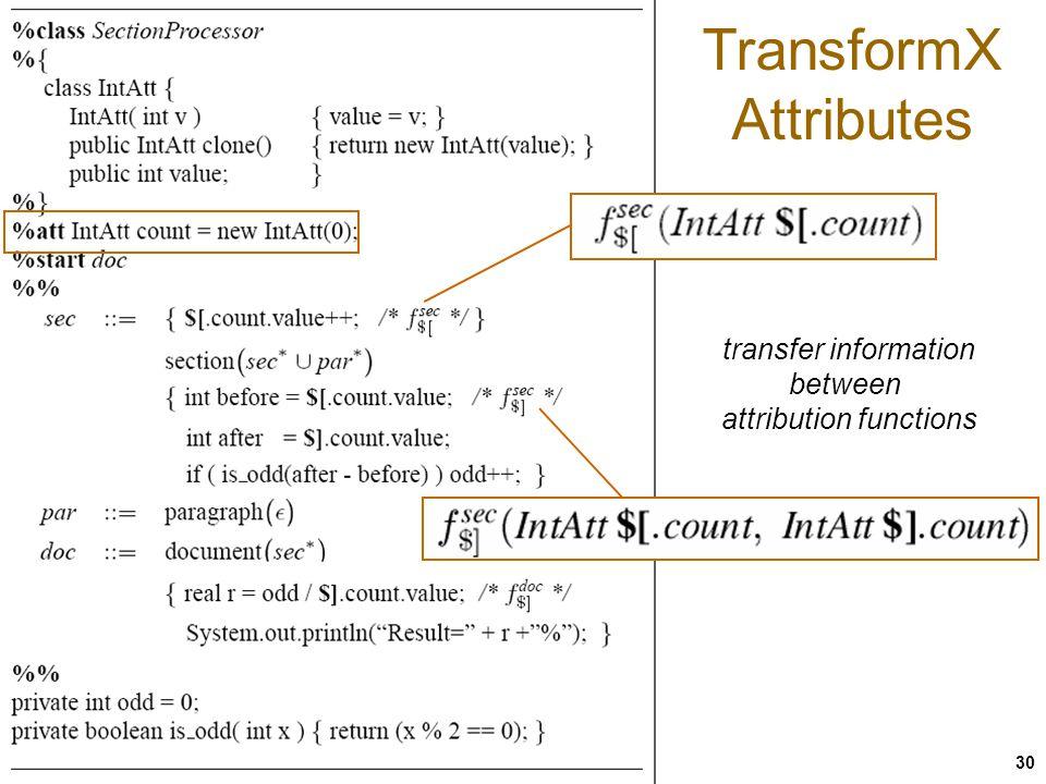 30 transfer information between attribution functions TransformX Attributes