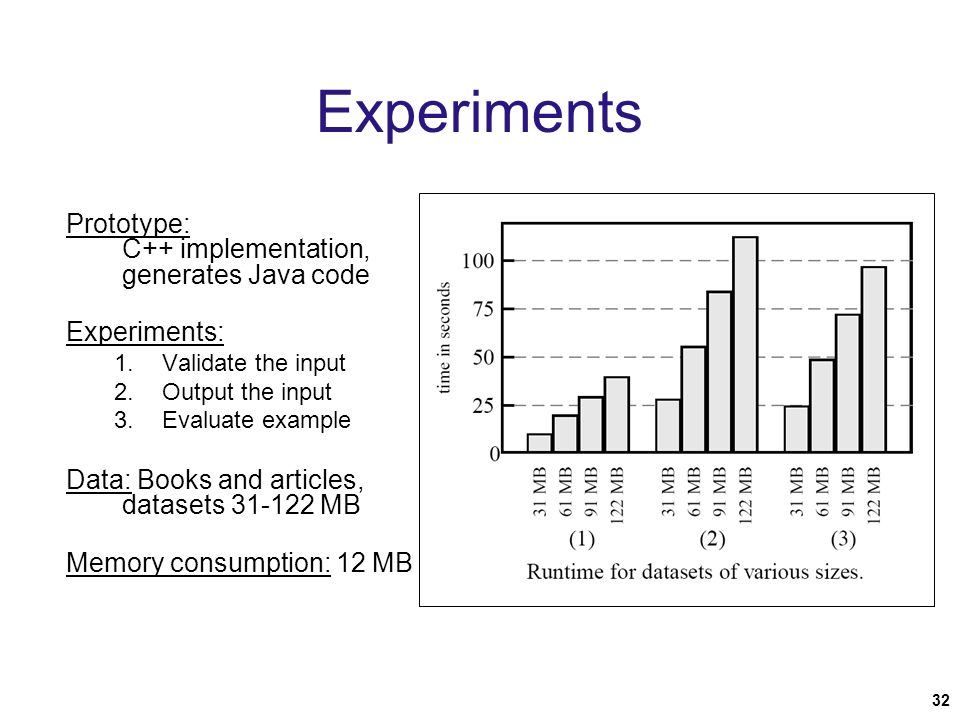 32 Experiments Prototype: C++ implementation, generates Java code Experiments: 1.Validate the input 2.Output the input 3.Evaluate example Data: Books and articles, datasets 31-122 MB Memory consumption: 12 MB
