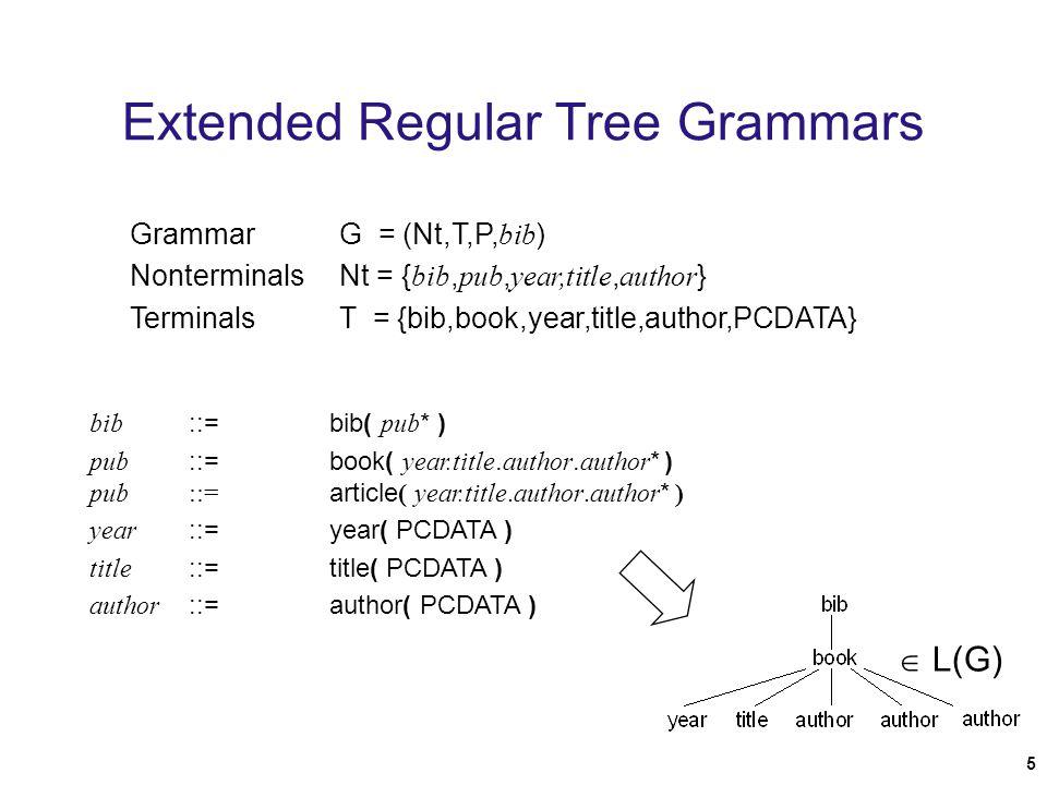 5 Extended Regular Tree Grammars Grammar G = (Nt,T,P, bib ) NonterminalsNt = { bib, pub, year,title, author } TerminalsT = {bib,book,year,title,author,PCDATA} bib ::= bib( pub * ) pub ::= book( year.title.