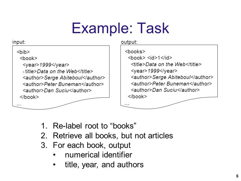 6 Example: Task 1999 Data on the Web Serge Abiteboul Peter Buneman Dan Suciu...
