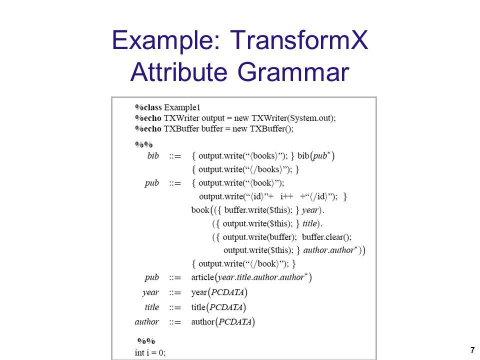 7 Example: TransformX Attribute Grammar