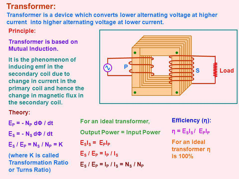 Transformer: Transformer is a device which converts lower alternating voltage at higher current into higher alternating voltage at lower current. SLoa