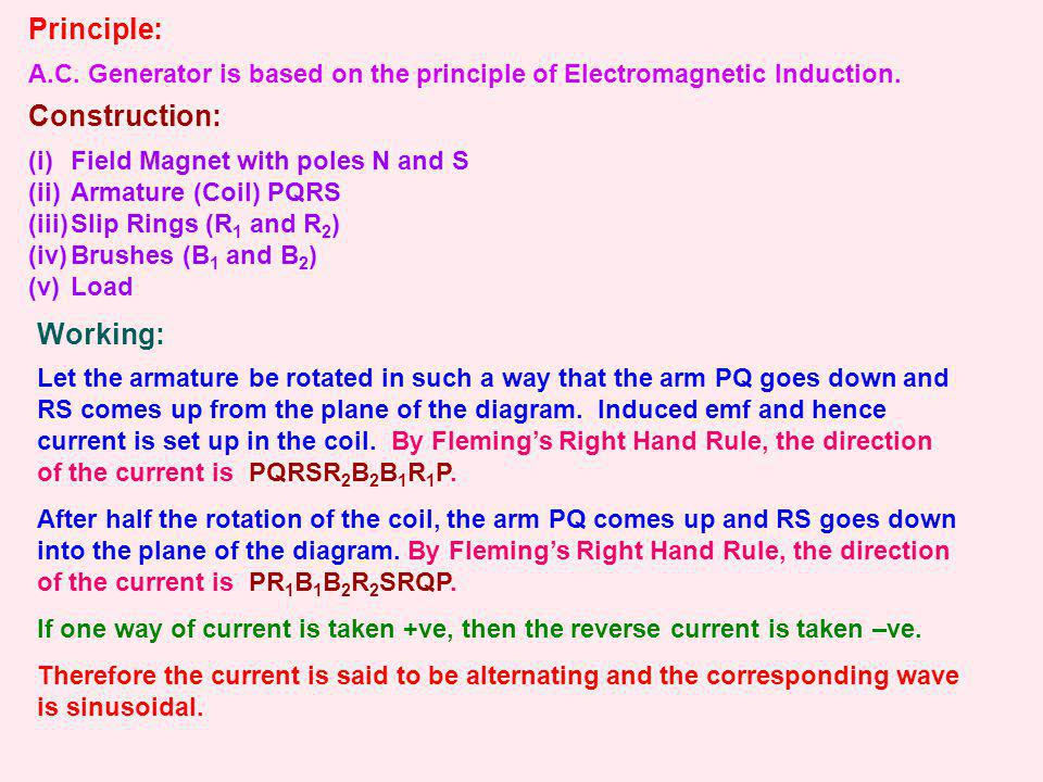 A.C. Generator is based on the principle of Electromagnetic Induction. Principle: (i)Field Magnet with poles N and S (ii)Armature (Coil) PQRS (iii)Sli
