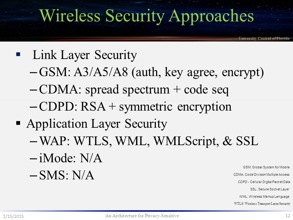 An Architecture for Privacy-Sensitive 12 1/15/2015 University Central of Florida  Link Layer Security – GSM: A3/A5/A8 (auth, key agree, encrypt) – CDMA: spread spectrum + code seq – CDPD: RSA + symmetric encryption  Application Layer Security – WAP: WTLS, WML, WMLScript, & SSL – iMode: N/A – SMS: N/A Wireless Security Approaches WTLS: Wireless Transport Layer Security SSL: Secure Socket Layer WML: Wireless Markup Language GSM: Global System for Mobile CDMA: Code Division Multiple Access CDPD - Cellular Digital Packet Data