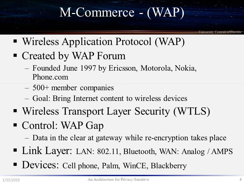 An Architecture for Privacy-Sensitive 9 1/15/2015 University Central of Florida Basic WAP Architecture Web Server WTLSSSL Internet WAP Gateway WTLS: Wireless Transport Layer Security SSL: Secure Socket Layer