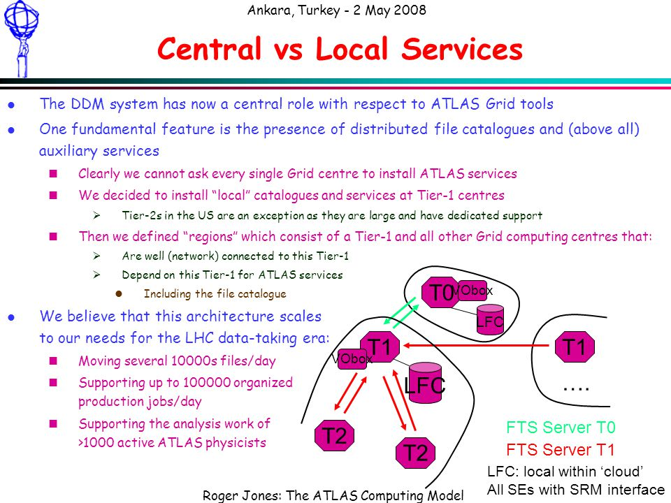Roger Jones: The ATLAS Computing Model Ankara, Turkey - 2 May 2008 12 Central vs Local Services l The DDM system has now a central role with respect to ATLAS Grid tools l One fundamental feature is the presence of distributed file catalogues and (above all) auxiliary services nClearly we cannot ask every single Grid centre to install ATLAS services nWe decided to install local catalogues and services at Tier-1 centres  Tier-2s in the US are an exception as they are large and have dedicated support nThen we defined regions which consist of a Tier-1 and all other Grid computing centres that:  Are well (network) connected to this Tier-1  Depend on this Tier-1 for ATLAS services lIncluding the file catalogue l We believe that this architecture scales to our needs for the LHC data-taking era: nMoving several 10000s files/day nSupporting up to 100000 organized production jobs/day nSupporting the analysis work of >1000 active ATLAS physicists T1 T0 T2 LFC T1 ….