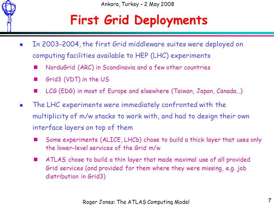 Roger Jones: The ATLAS Computing Model Ankara, Turkey - 2 May 2008 8 Communication Problems.