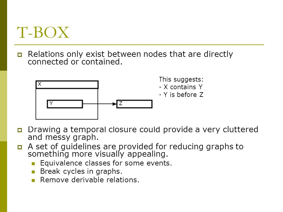 T-BOX  Relations only exist between nodes that are directly connected or contained.