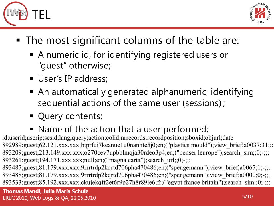 Thomas Mandl, Julia Maria Schulz LREC 2010, Web Logs & QA, 22.05.2010 5/10 TEL  The most significant columns of the table are:  A numeric id, for id