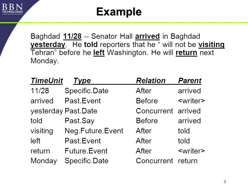3Example Baghdad 11/28 -- Senator Hall arrived in Baghdad yesterday.