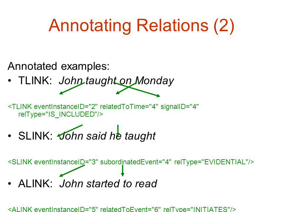 Annotating Relations (2) Annotated examples: TLINK: John taught on Monday SLINK: John said he taught ALINK: John started to read
