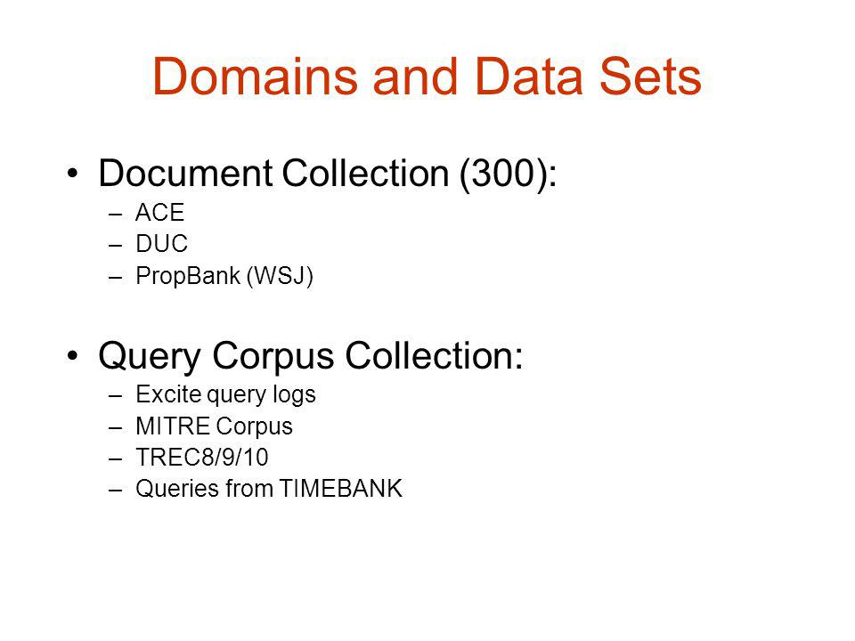 Domains and Data Sets Document Collection (300): –ACE –DUC –PropBank (WSJ) Query Corpus Collection: –Excite query logs –MITRE Corpus –TREC8/9/10 –Queries from TIMEBANK