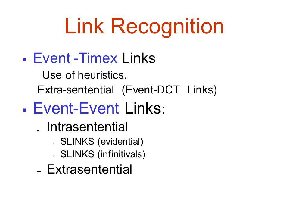 Link Recognition  Event -Timex Links Use of heuristics.