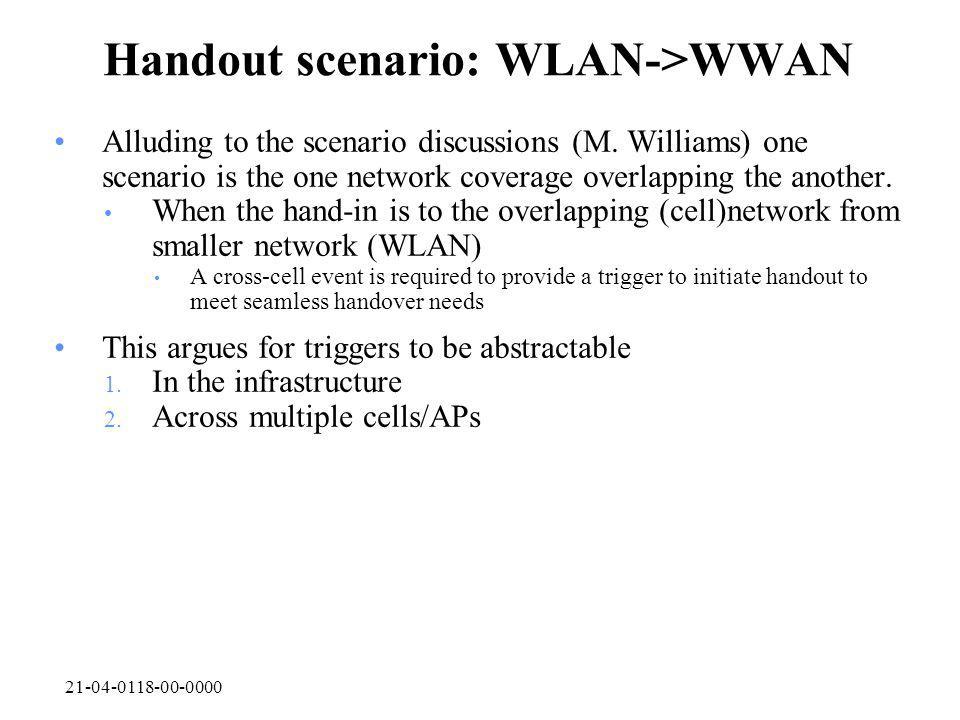 21-04-0118-00-0000 Handout scenario: WLAN->WWAN Alluding to the scenario discussions (M. Williams) one scenario is the one network coverage overlappin