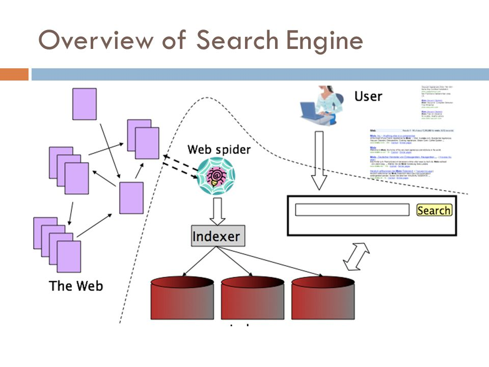 Overview of Search Engine