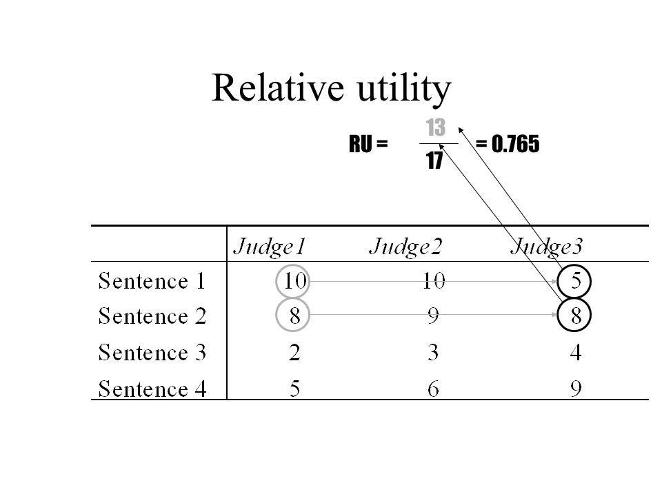 Relative utility 13 17 RU == 0.765