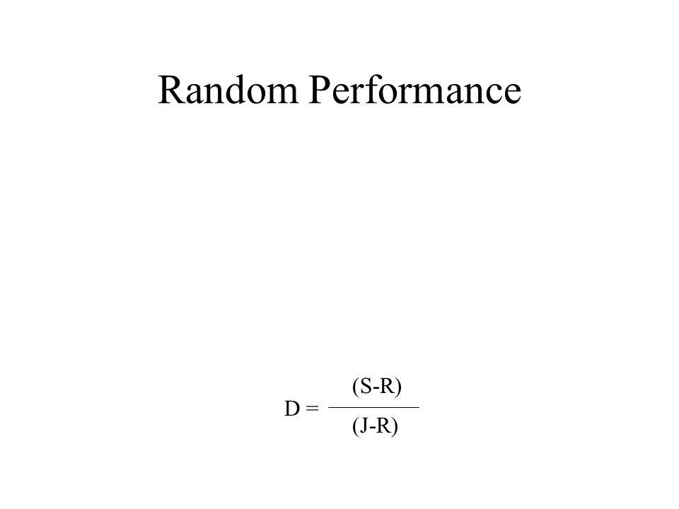 Random Performance D = (S-R) (J-R)