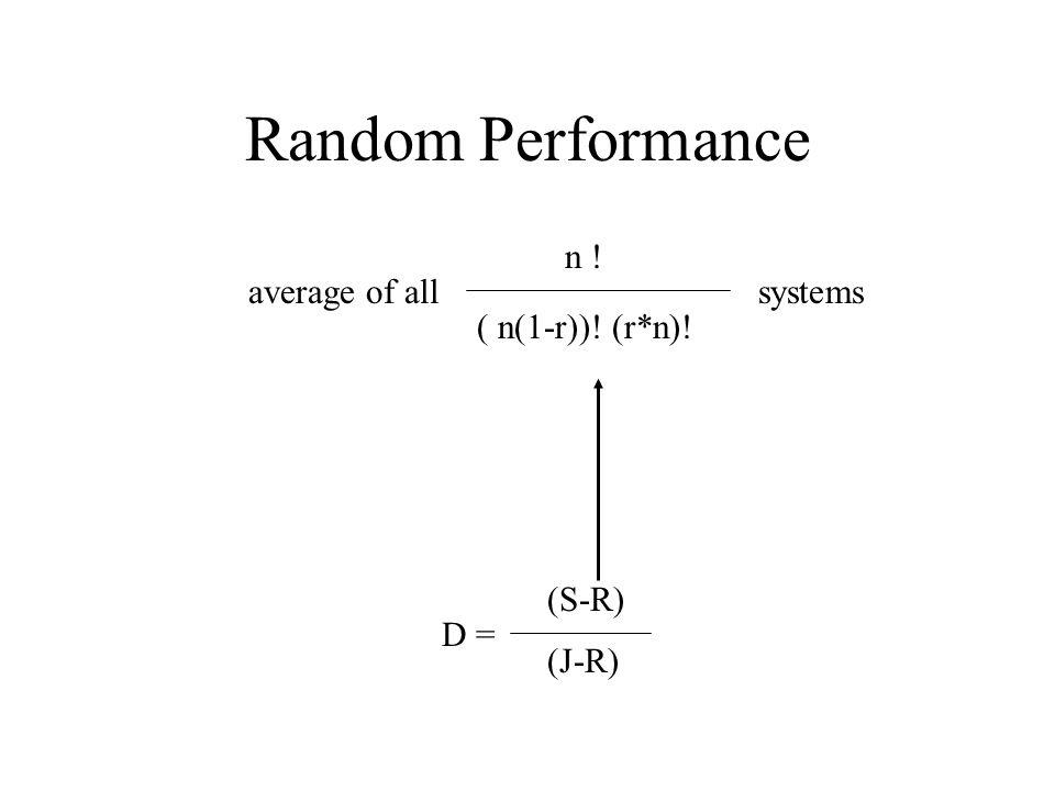 Random Performance D = (S-R) (J-R) n ! ( n(1-r))! (r*n)! systemsaverage of all