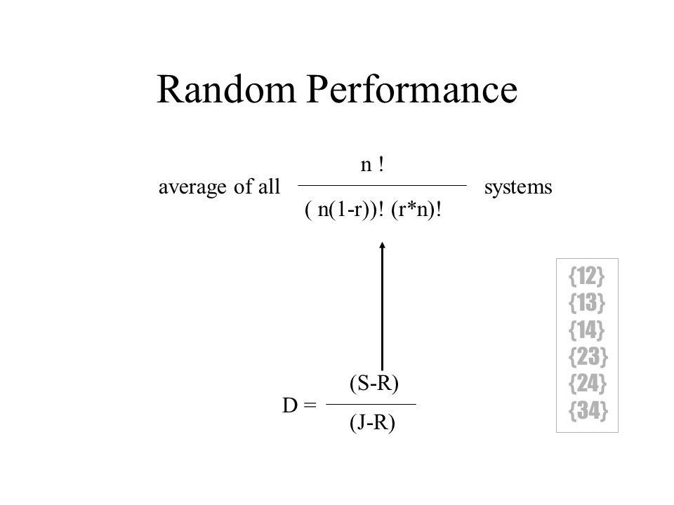 Random Performance D = (S-R) (J-R) n . ( n(1-r)).