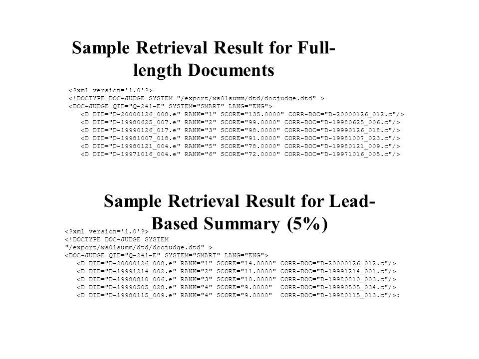 Sample Retrieval Result for Full- length Documents Sample Retrieval Result for Lead- Based Summary (5%) <!DOCTYPE DOC-JUDGE SYSTEM /export/ws01summ/dtd/docjudge.dtd > :