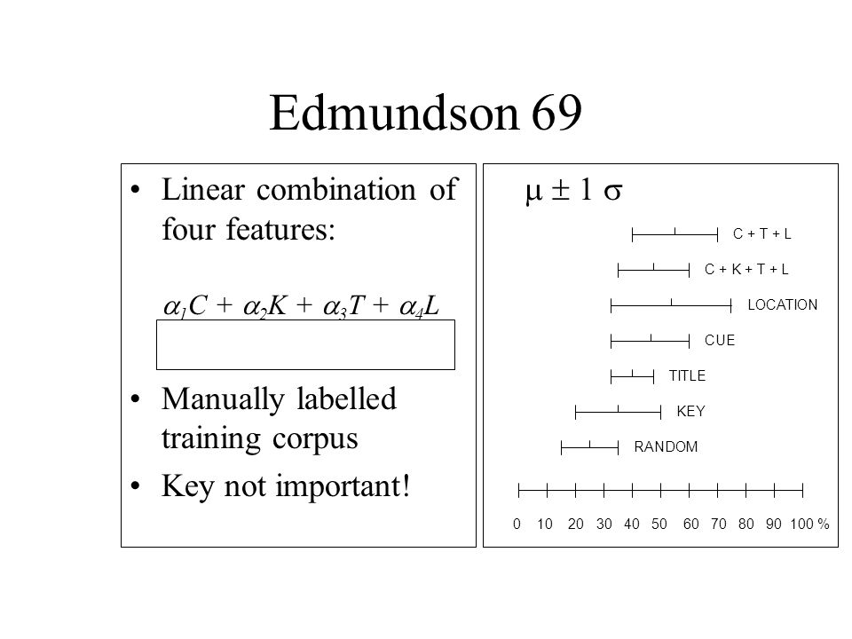 Edmundson 69 Linear combination of four features:  1 C +  2 K +  3 T +  4 L Manually labelled training corpus Key not important.