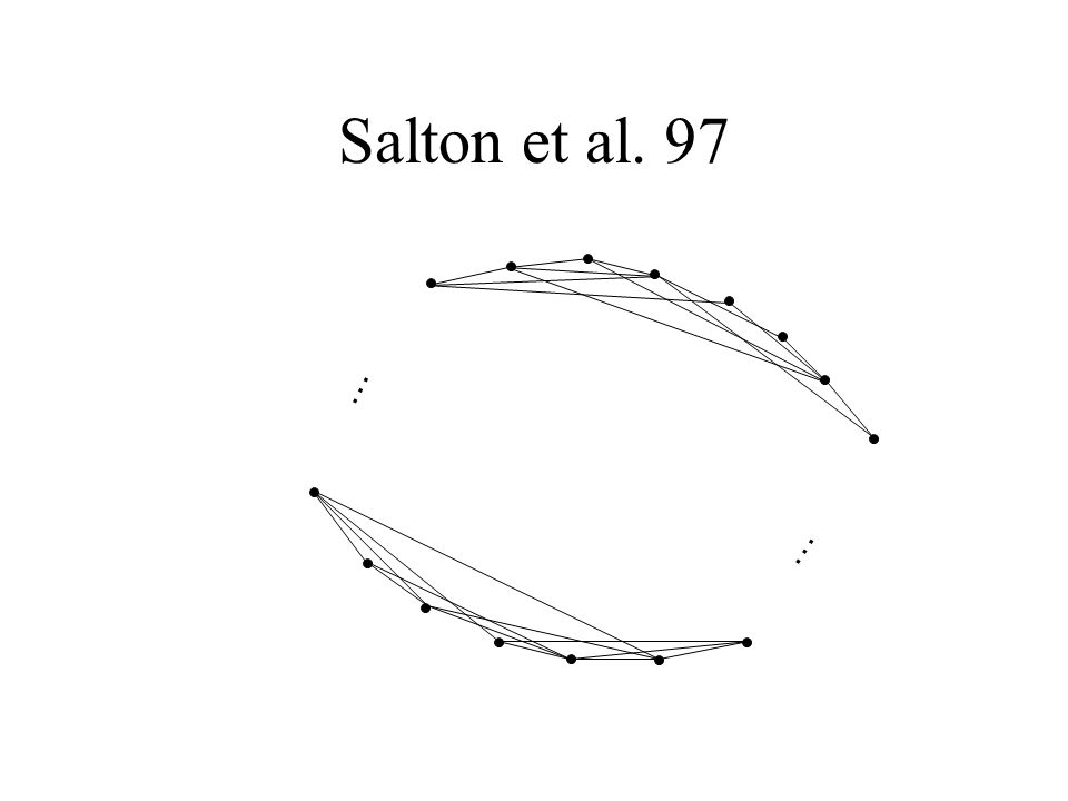 Salton et al. 97 … …