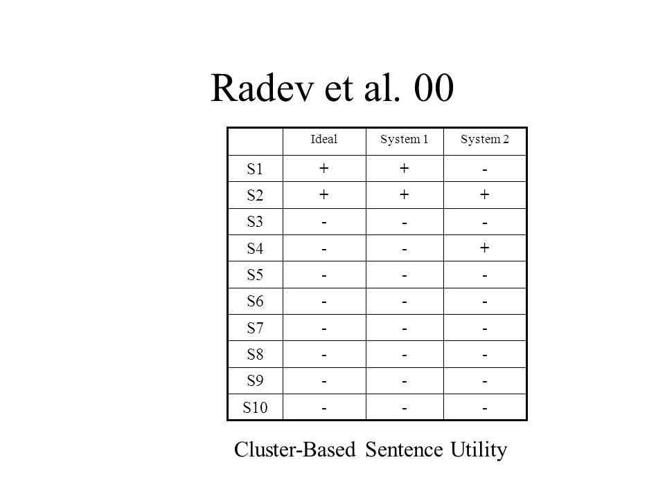 Radev et al.
