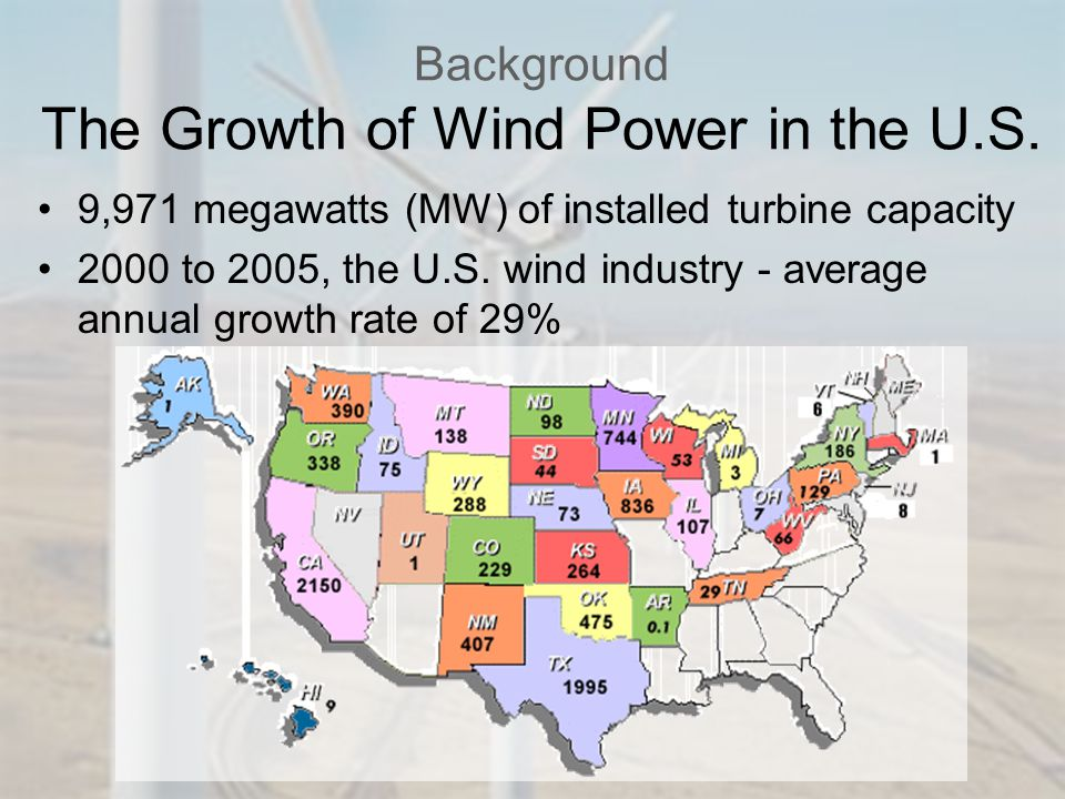 Background The Growth of Wind Power in the U.S.