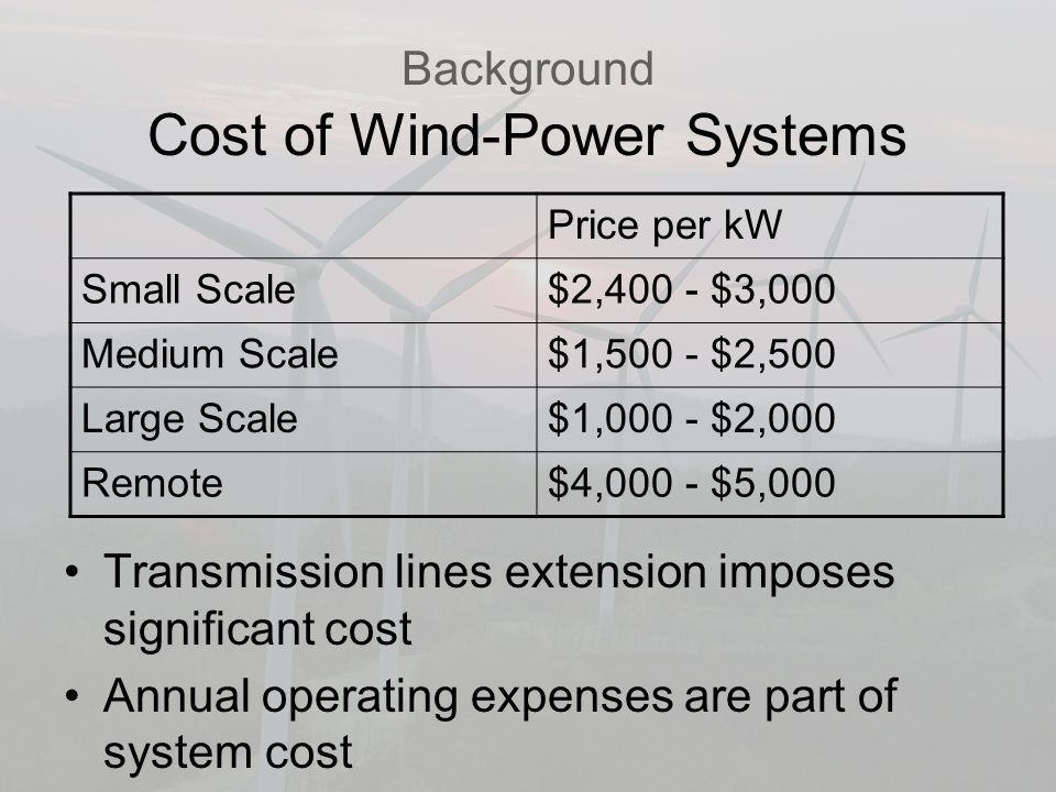 Background Cost of Wind-Power Systems Transmission lines extension imposes significant cost Annual operating expenses are part of system cost Price per kW Small Scale$2,400 - $3,000 Medium Scale$1,500 - $2,500 Large Scale$1,000 - $2,000 Remote$4,000 - $5,000