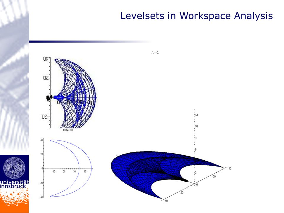 Levelsets in Workspace Analysis