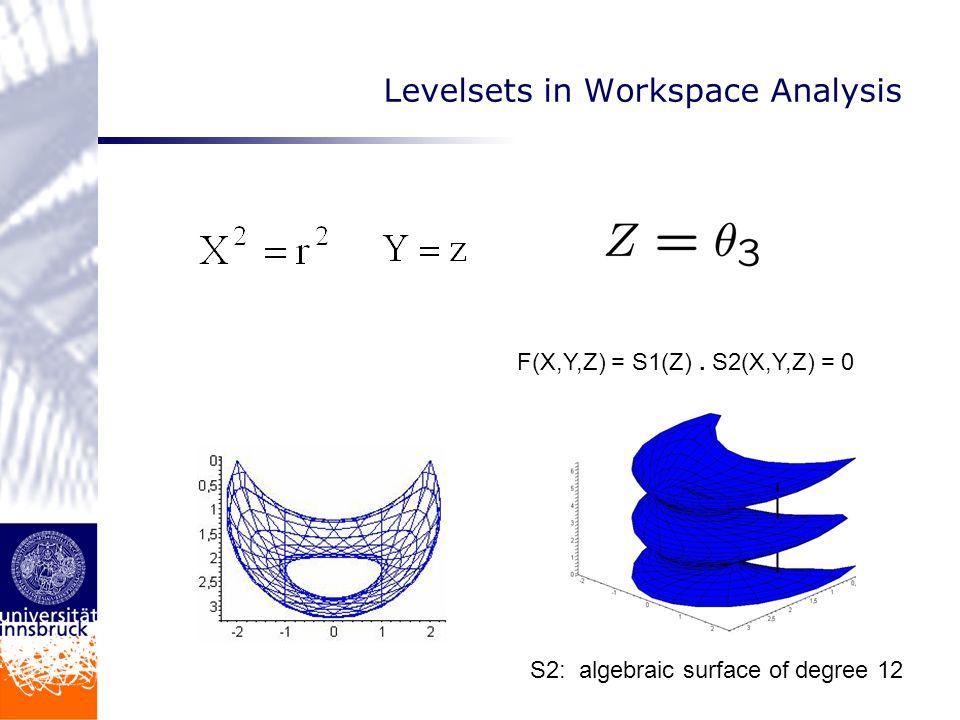 F(X,Y,Z) = S1(Z). S2(X,Y,Z) = 0 S2: algebraic surface of degree 12