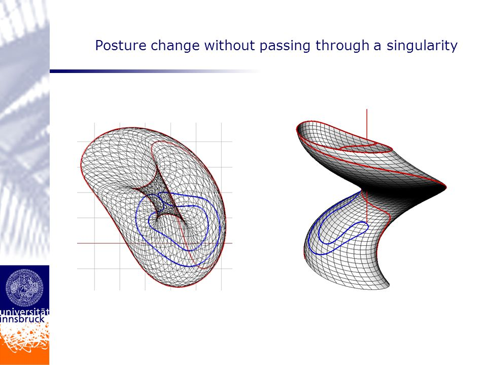 Discussion of the Inverse Kinematics of General 6R-Manipulators