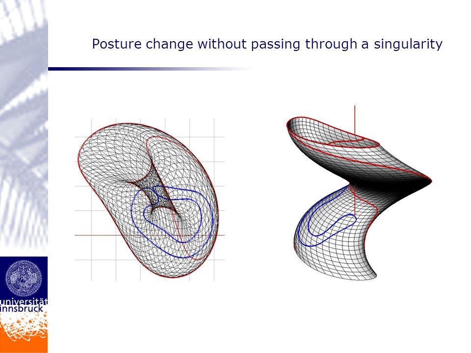 Singularities of parallel manipulators