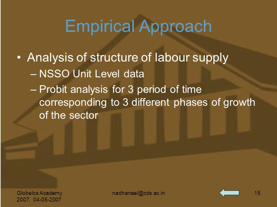 Globelcs Academy 2007, 04-05-2007 nadhanael@cds.ac.in15 Empirical Approach Analysis of structure of labour supply –NSSO Unit Level data –Probit analys