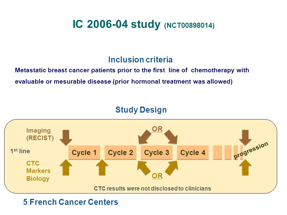 Inclusion criteria Metastatic breast cancer patients prior to the first line of chemotherapy with evaluable or mesurable disease (prior hormonal treatment was allowed) Study Design Cycle 1 Cycle 2 Cycle 3 Cycle 4 OR CTC Markers Biology Imaging (RECIST) progression OR 1 st line CTC results were not disclosed to clinicians 5 French Cancer Centers