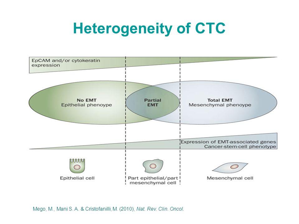 Heterogeneity of CTC Mego, M., Mani S. A. & Cristofanilli, M. (2010), Nat. Rev. Clin. Oncol.
