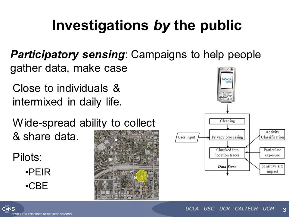 Investigations by the public Close to individuals & intermixed in daily life.