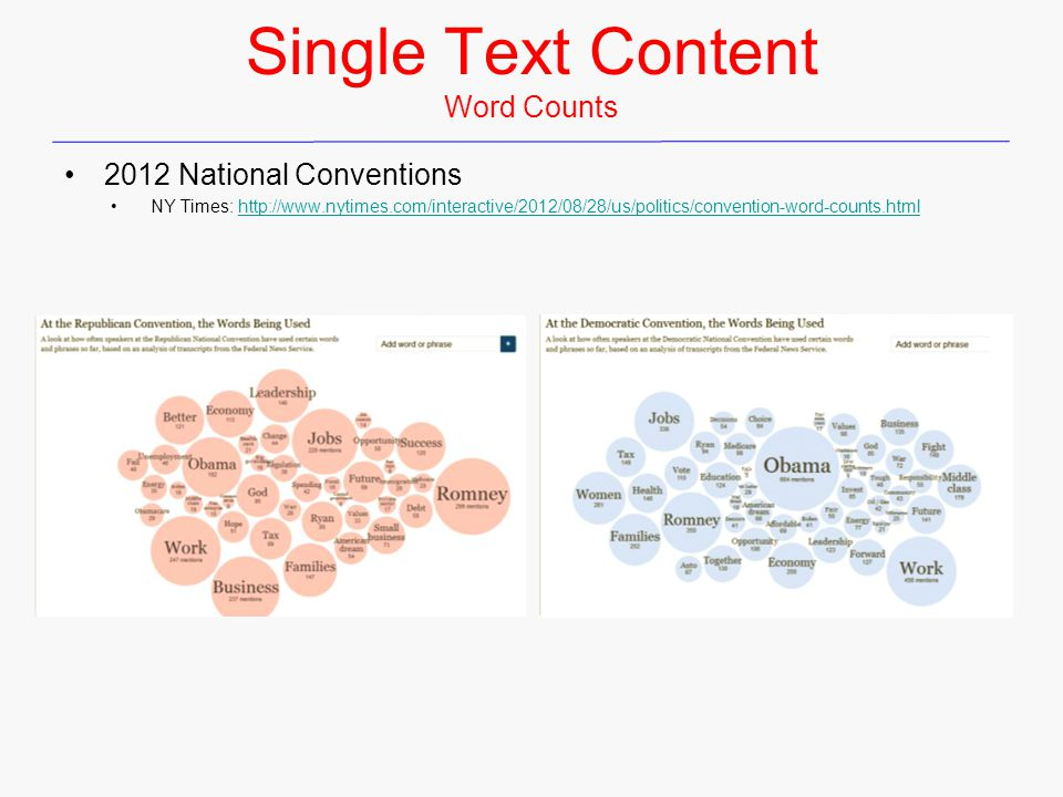 Single Text Content Word Counts 2012 National Conventions NY Times: http://www.nytimes.com/interactive/2012/08/28/us/politics/convention-word-counts.htmlhttp://www.nytimes.com/interactive/2012/08/28/us/politics/convention-word-counts.html