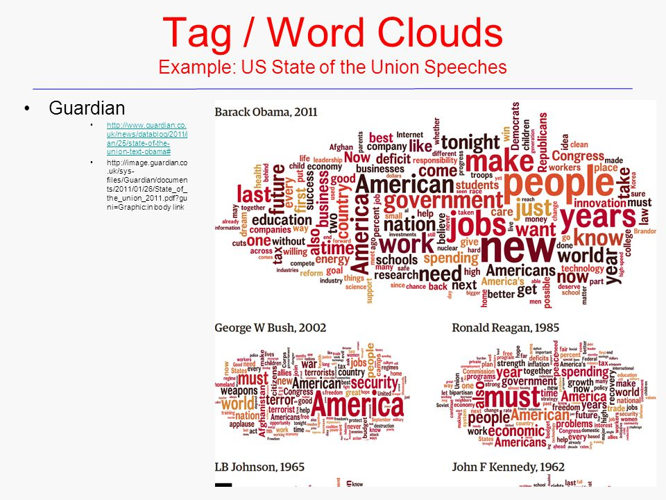 Tag / Word Clouds Example: US State of the Union Speeches Guardian http://www.guardian.co.