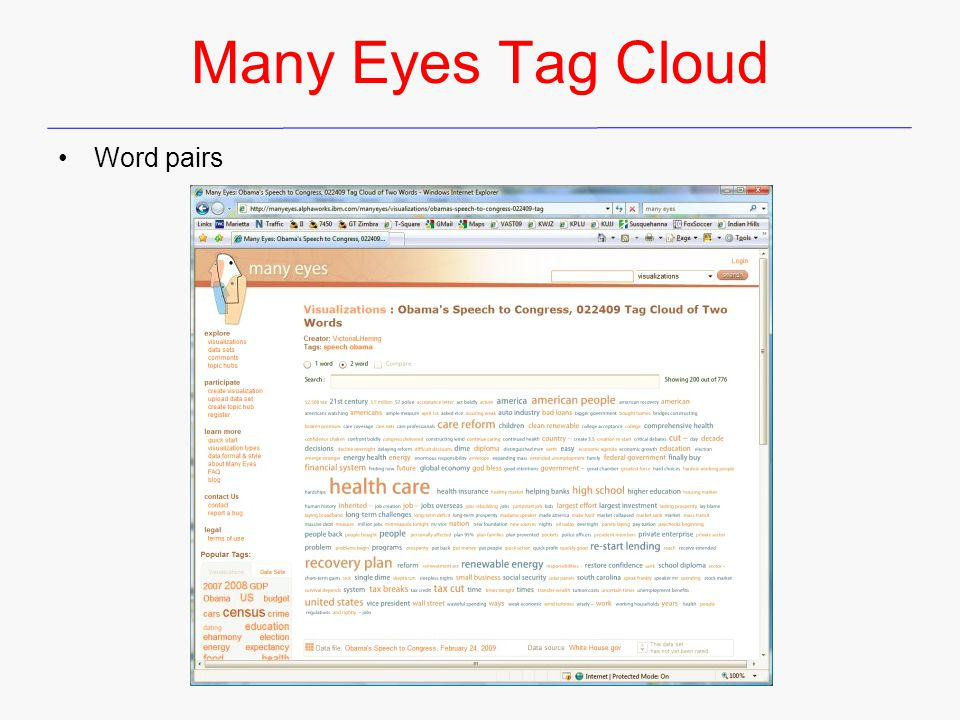 Many Eyes Tag Cloud Word pairs