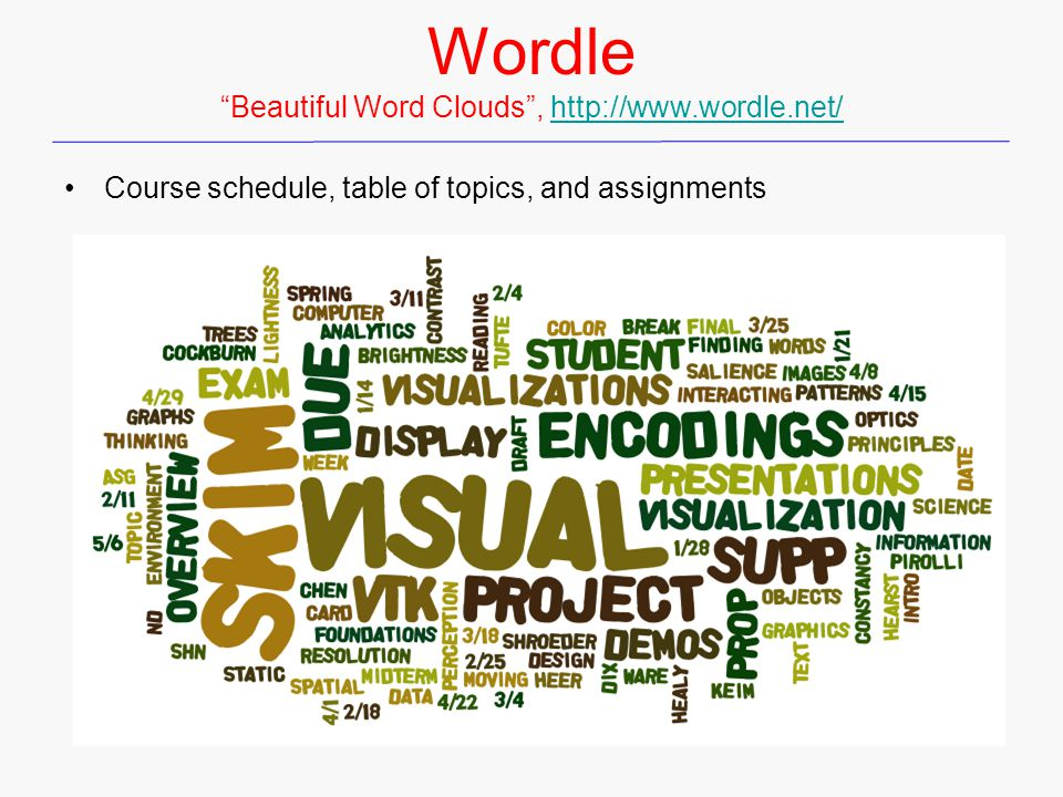 Wordle Beautiful Word Clouds , http://www.wordle.net/http://www.wordle.net/ Course schedule, table of topics, and assignments
