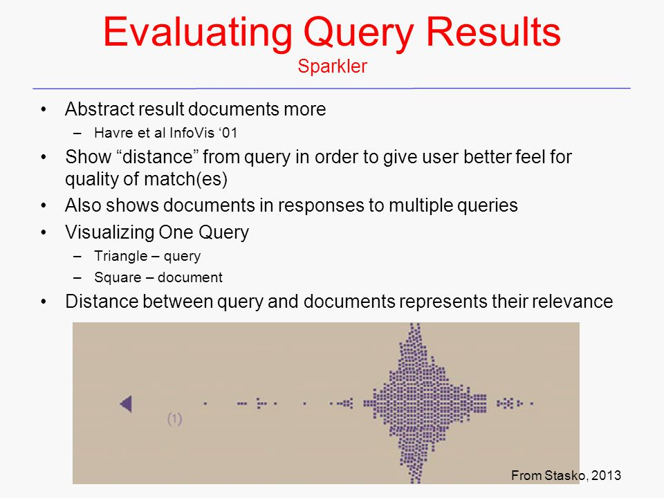 Evaluating Query Results Sparkler Abstract result documents more –Havre et al InfoVis '01 Show distance from query in order to give user better feel for quality of match(es) Also shows documents in responses to multiple queries Visualizing One Query –Triangle – query –Square – document Distance between query and documents represents their relevance From Stasko, 2013
