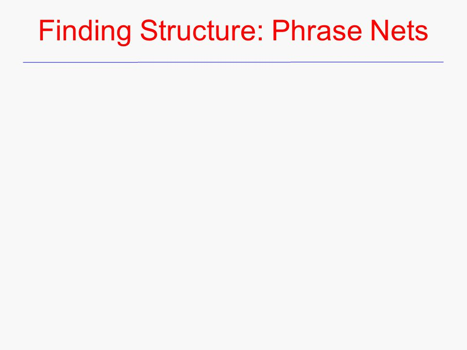 Finding Structure: Phrase Nets