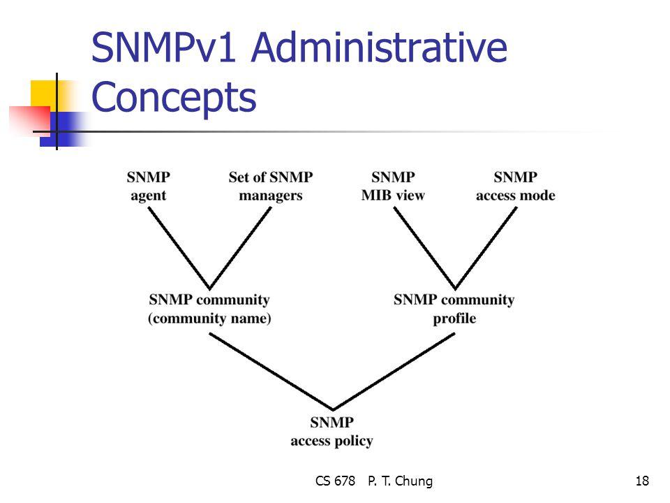 CS 678 P. T. Chung18 SNMPv1 Administrative Concepts