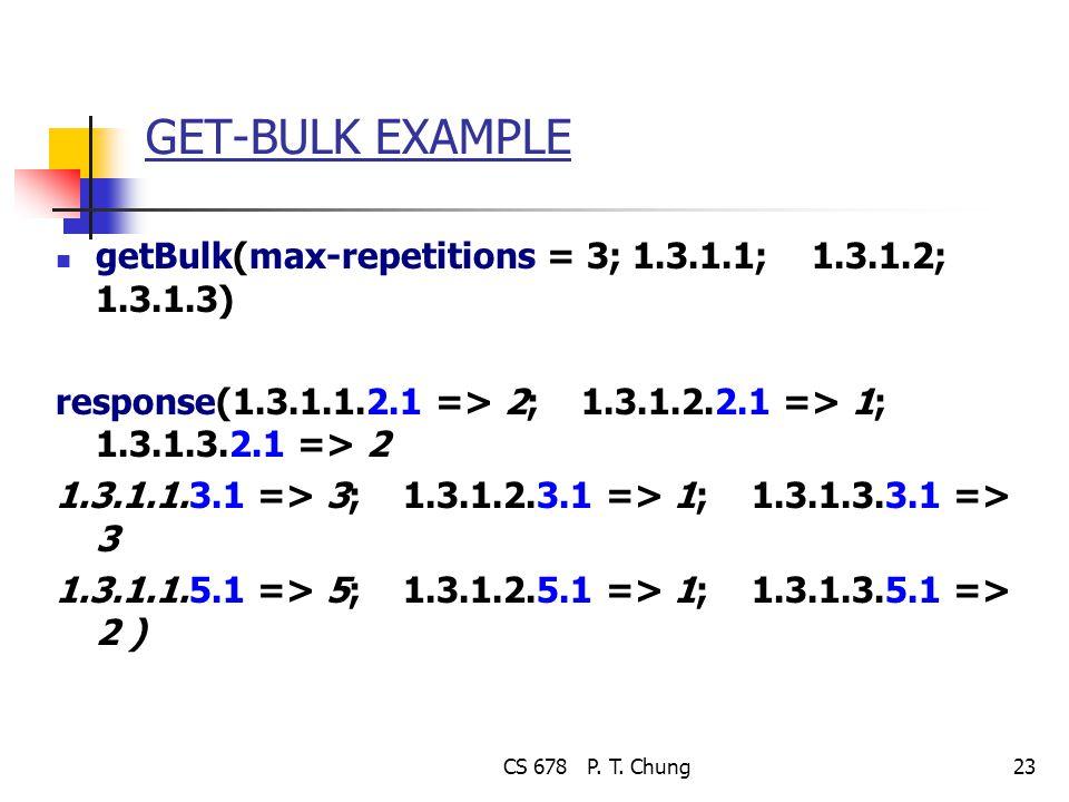 CS 678 P. T. Chung23 GET-BULK EXAMPLE getBulk(max-repetitions = 3; 1.3.1.1; 1.3.1.2; 1.3.1.3) response(1.3.1.1.2.1 => 2; 1.3.1.2.2.1 => 1; 1.3.1.3.2.1